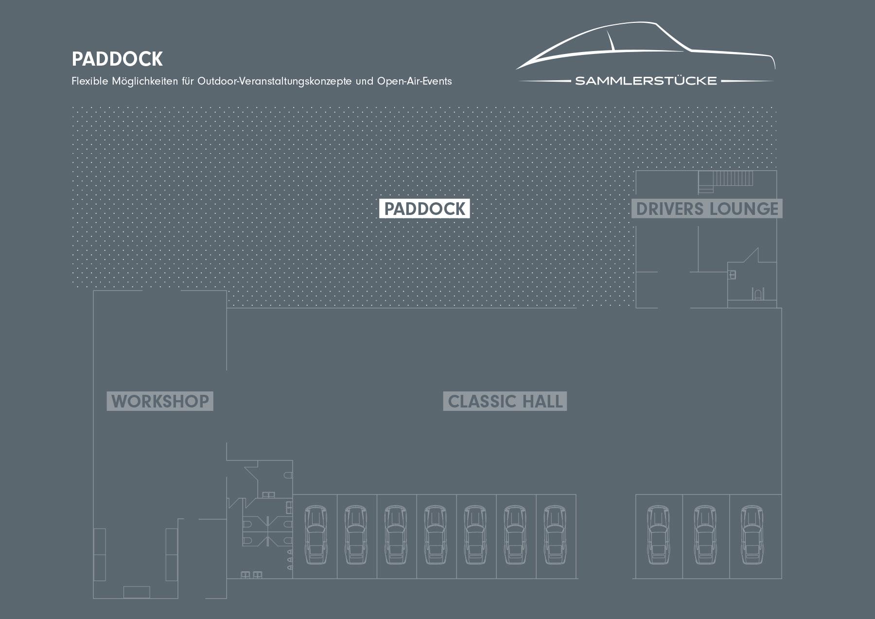 Paddock – Sammlerstücke Moers
